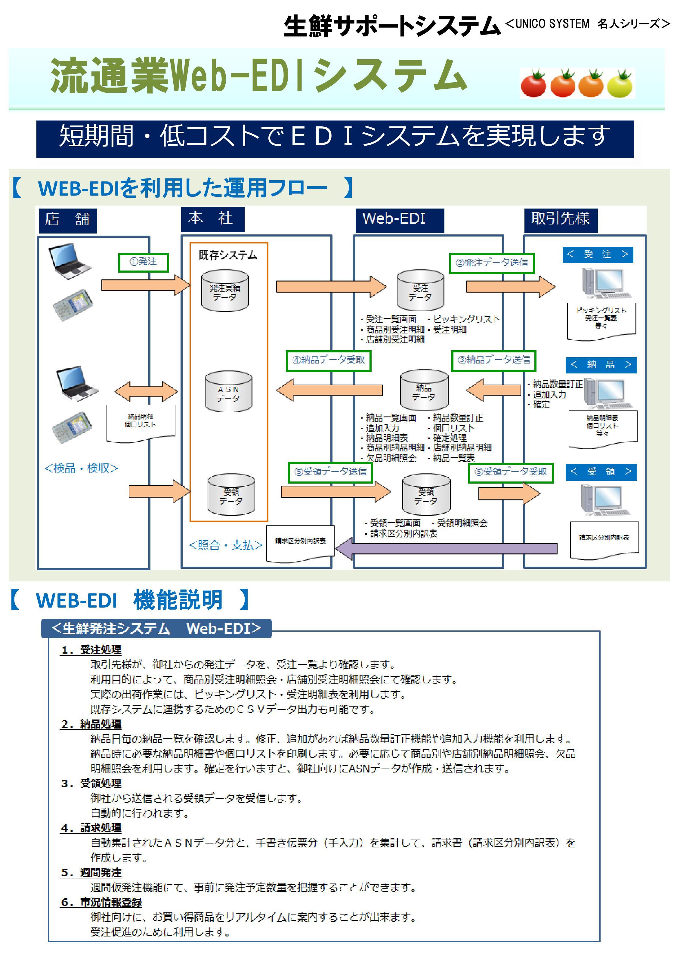 WEB-EDI 0001
